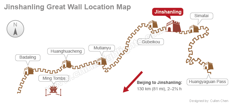 The Beijing sections of The Great Wall of China Jinshanling to Simatai