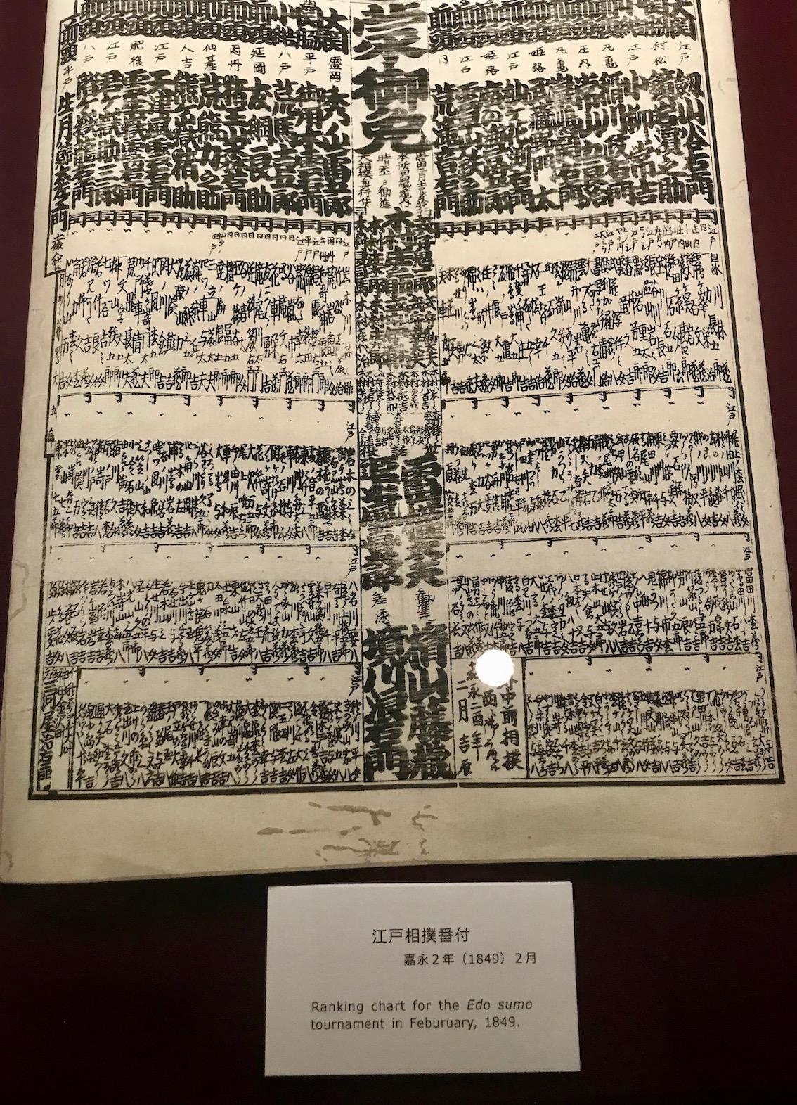 Banzuke ranking chart 1849 The Sumo Museum Tokyo