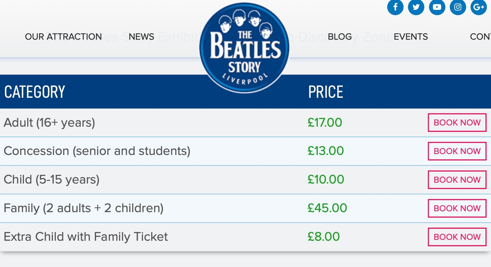 Entrance prices at Beatles Story Museum Liverpool.