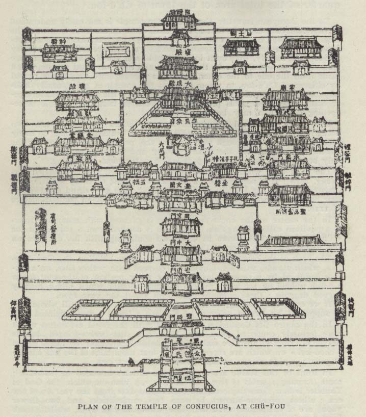 Historical Plan Confucius Temple Qufu.