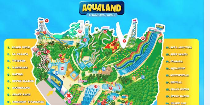 Aqualand Torremolinos.